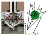 Leg Design for Energy Management in a Electromechanical Robot
