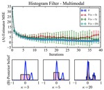 Convergence of Bayesian Histogram Filters for Location Estimation