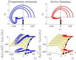 Reactive Velocity Control Reduces Energetic Cost of Jumping with a Virtual Leg Spring on Simulated Granular Media