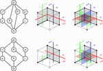 Iterated Belief Revision Under Resource Constraints: Logic as Geometry