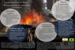 Suspicious Fires in Slums: A Comparison Across Cities by Heather Bromfield