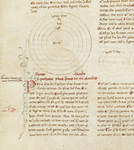 University of Pennsylvania Library's LJS 55 - L'image del monde (Video Orientation) by Dot Porter