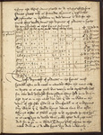 University of Pennsylvania Library's LJS 191 - Astronomy and astrology (Video Orientation)