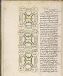 University of Pennsylvania Library's LJS 457 - Logica Parva (Video Orientation)