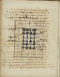 University of Pennsylvania Library's LJS 232 - Trattato delle proportioni... (Video Orientation)