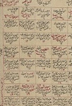 University of Pennsylvania Library's LJS 296 - Īḍāḥ al-maqāṣid li-farā'iḍ al-fawā'id (Video Orientation) by Dot Porter